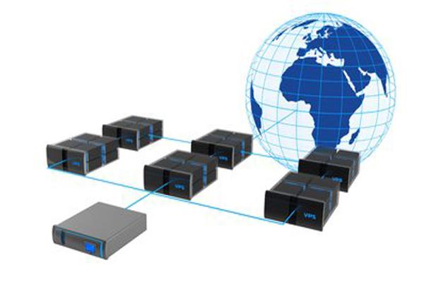企业租用服务器前需要注重的问题插图