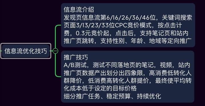 那些爆火的视频背后都要遵循的5大运营规则插图(2)