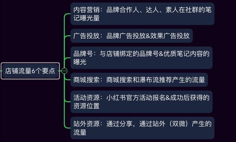 那些爆火的视频背后都要遵循的5大运营规则