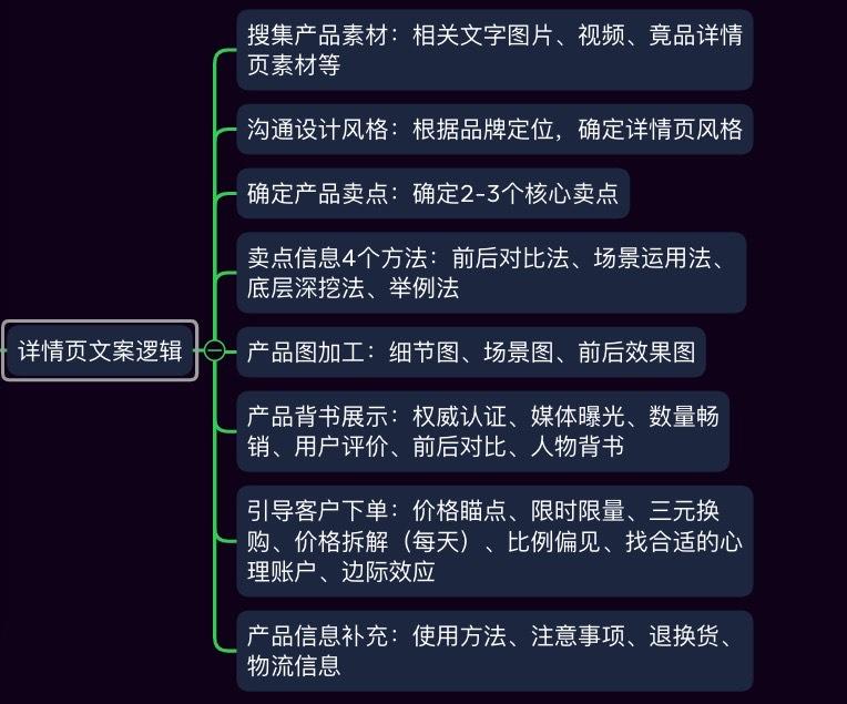 那些爆火的视频背后都要遵循的5大运营规则插图(3)