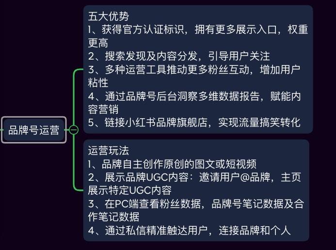 那些爆火的视频背后都要遵循的5大运营规则插图(4)